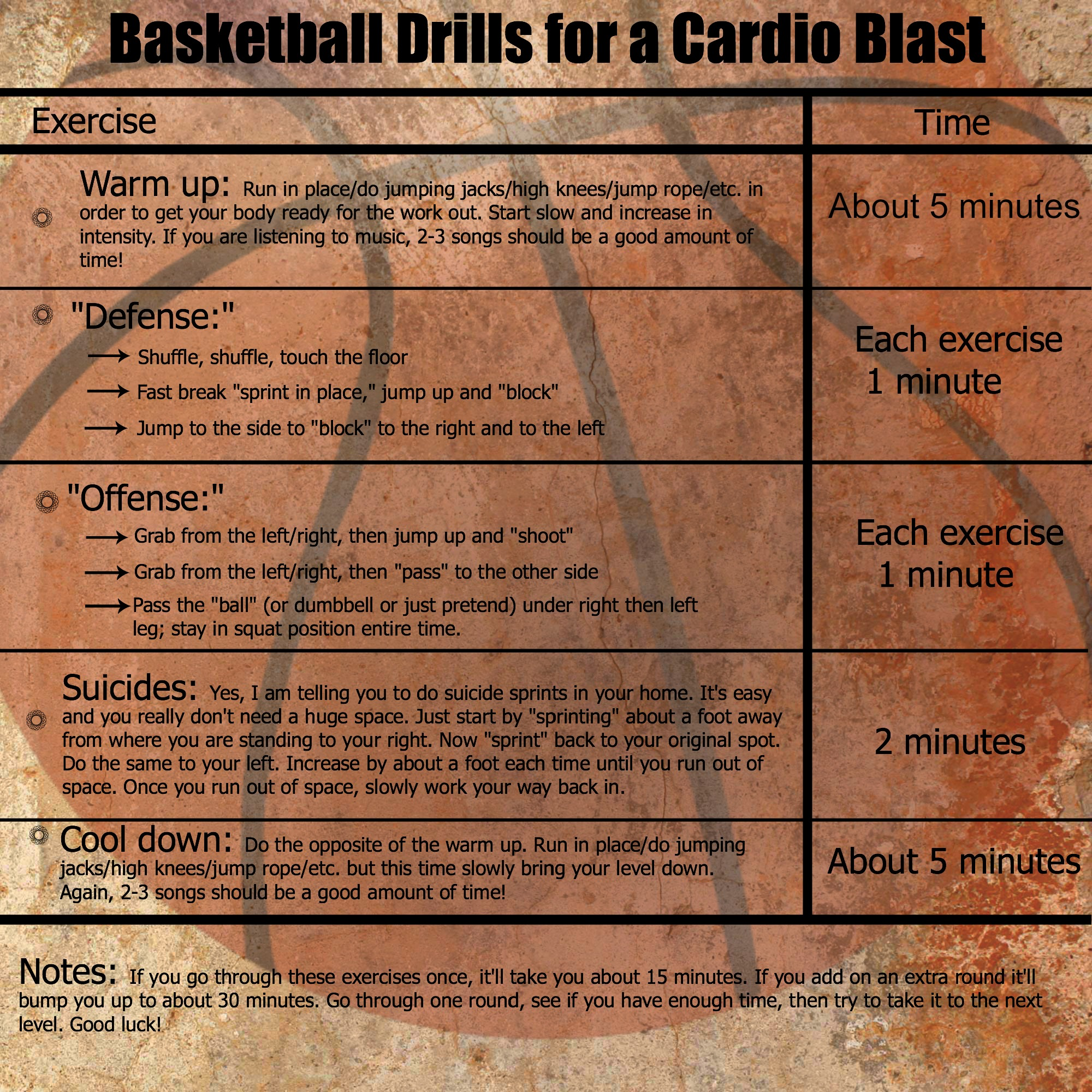 Basketball Drills for a Cardio Blast - The Good Mama